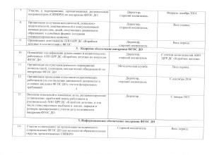 план график